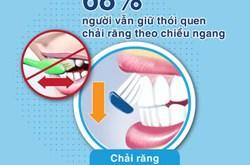 Những sai lầm khi đánh răng cho bé